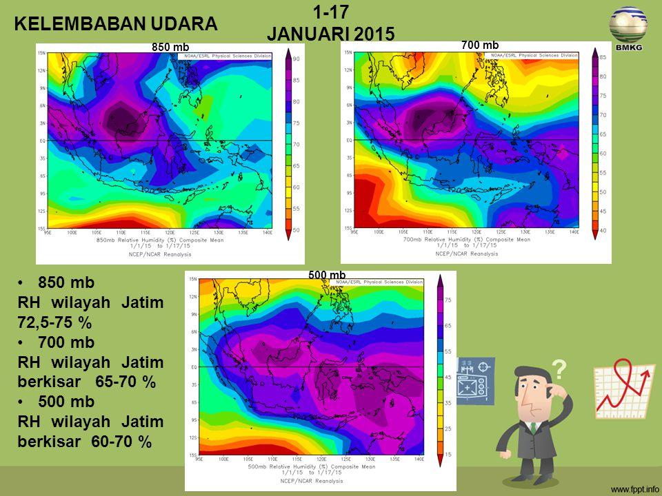 1-17 KELEMBABAN UDARA JANUARI 2015 850 mb RH wilayah Jatim 72,5-75 %