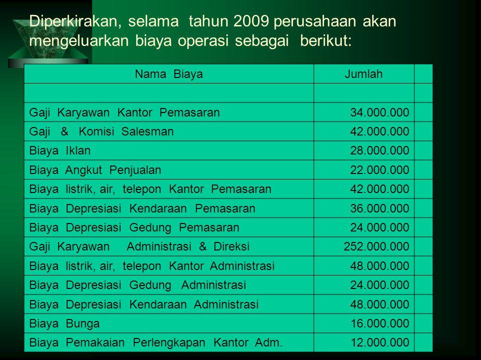 Diperkirakan, selama tahun 2009 perusahaan akan mengeluarkan biaya operasi sebagai berikut: