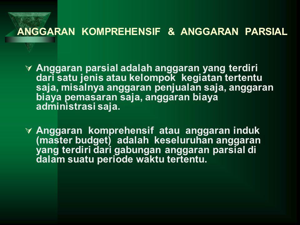 ANGGARAN KOMPREHENSIF & ANGGARAN PARSIAL
