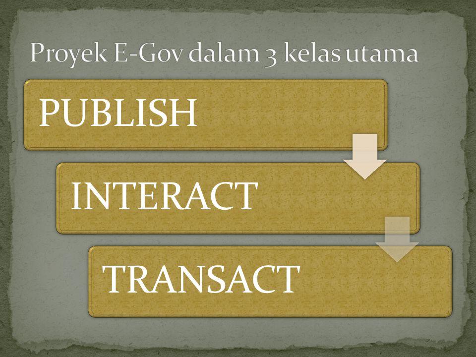Proyek E-Gov dalam 3 kelas utama