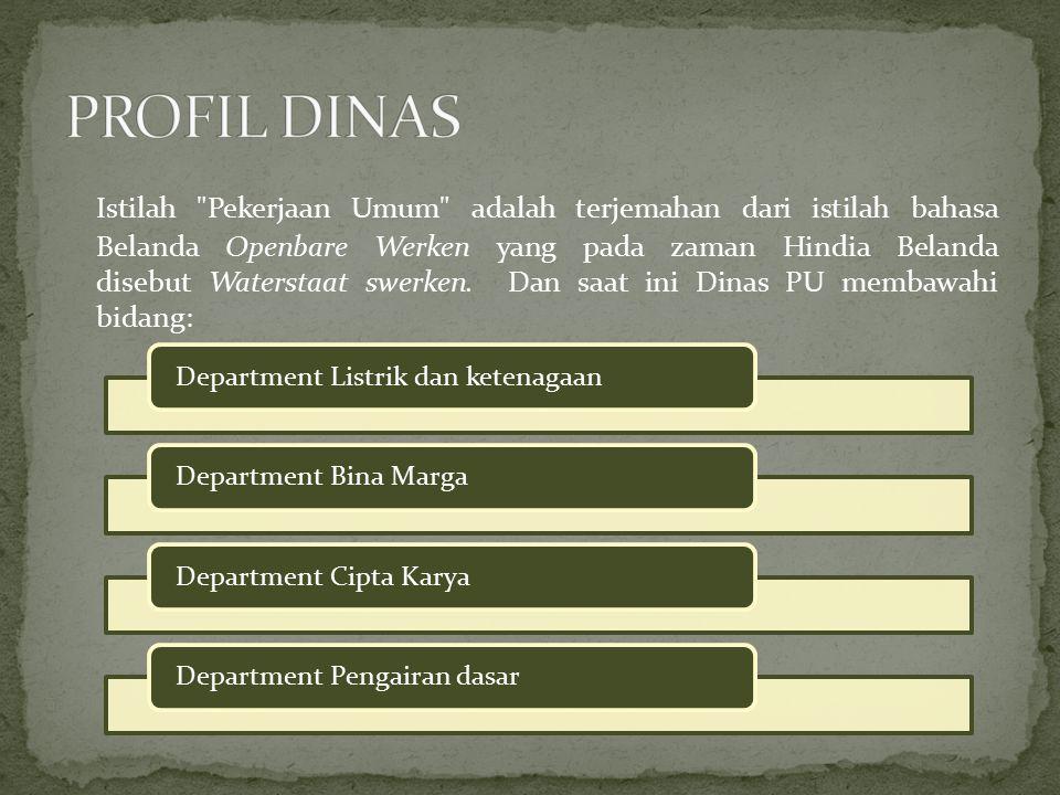 PROFIL DINAS