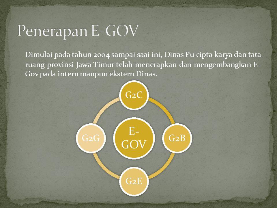 Penerapan E-GOV