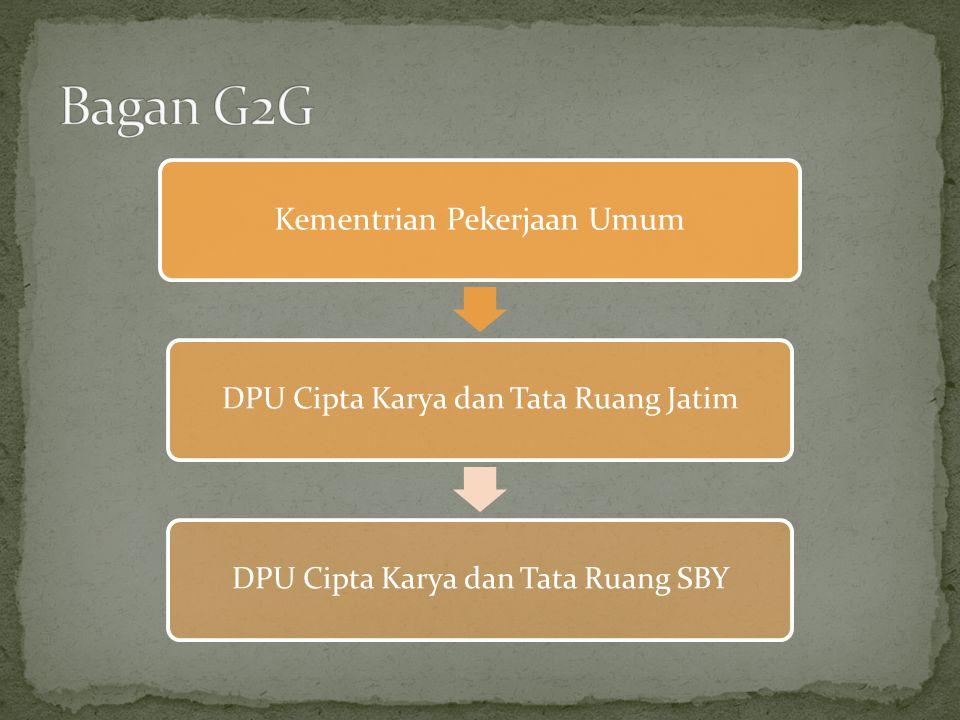 Bagan G2G Kementrian Pekerjaan Umum