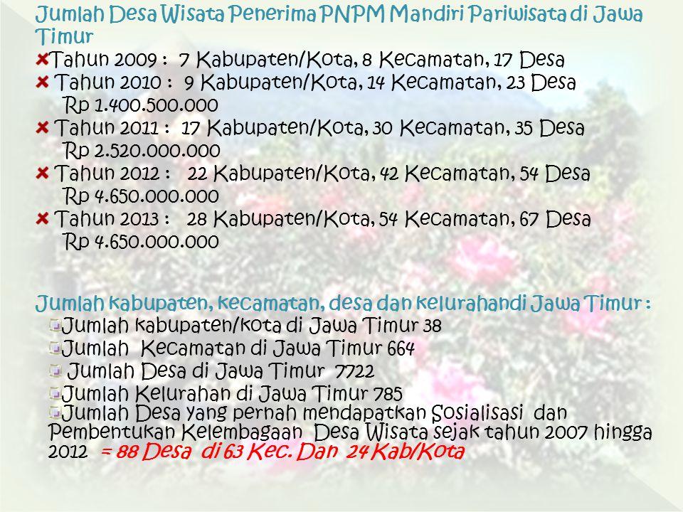 Jumlah Desa Wisata Penerima PNPM Mandiri Pariwisata di Jawa Timur