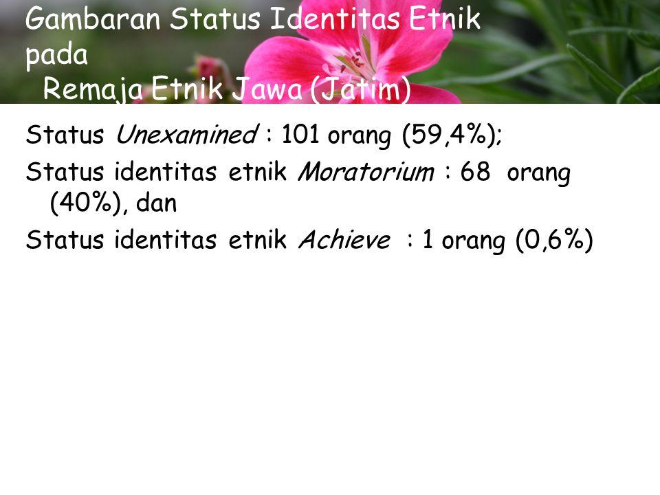 Gambaran Status Identitas Etnik pada Remaja Etnik Jawa (Jatim)