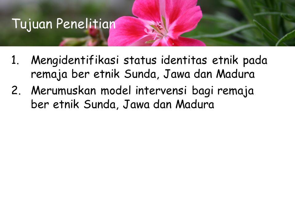 Tujuan Penelitian Mengidentifikasi status identitas etnik pada remaja ber etnik Sunda, Jawa dan Madura.