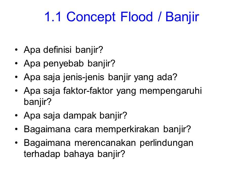 1.1 Concept Flood / Banjir Apa definisi banjir Apa penyebab banjir