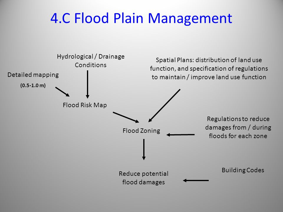 4.C Flood Plain Management