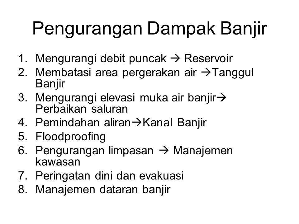 Pengurangan Dampak Banjir