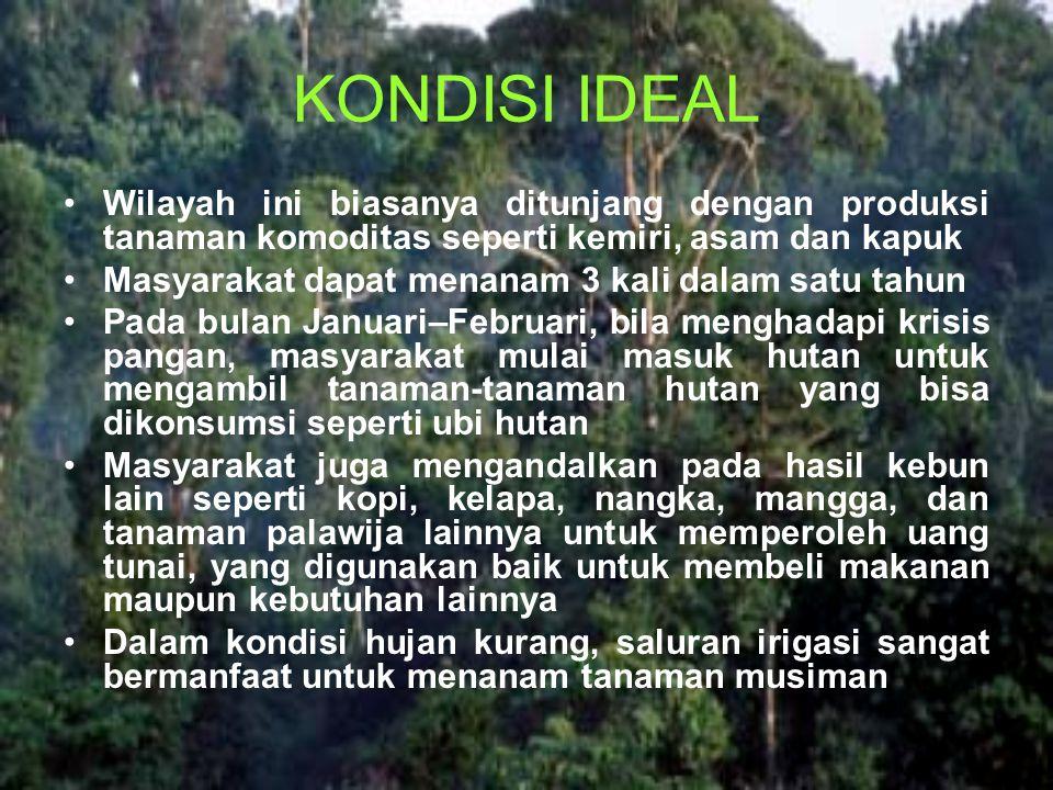 KONDISI IDEAL Wilayah ini biasanya ditunjang dengan produksi tanaman komoditas seperti kemiri, asam dan kapuk.