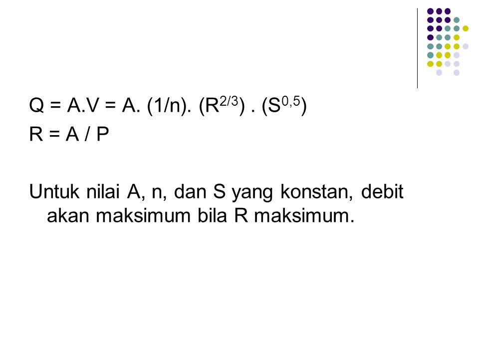 Q = A.V = A. (1/n). (R2/3) . (S0,5) R = A / P.