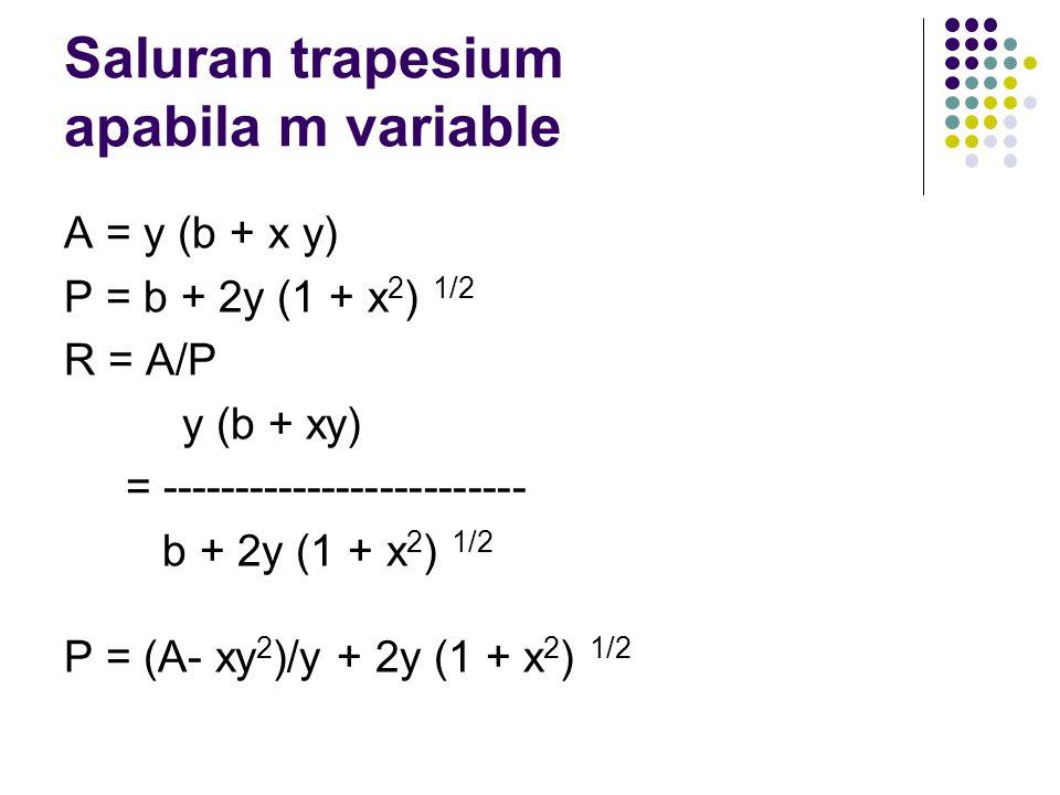 Saluran trapesium apabila m variable