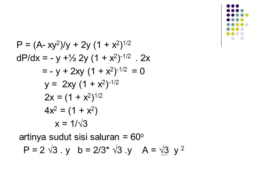 P = (A- xy2)/y + 2y (1 + x2)1/2 dP/dx = - y +½ 2y (1 + x2)-1/2 . 2x. = - y + 2xy (1 + x2)-1/2 = 0.