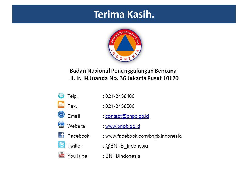Terima Kasih. Badan Nasional Penanggulangan Bencana