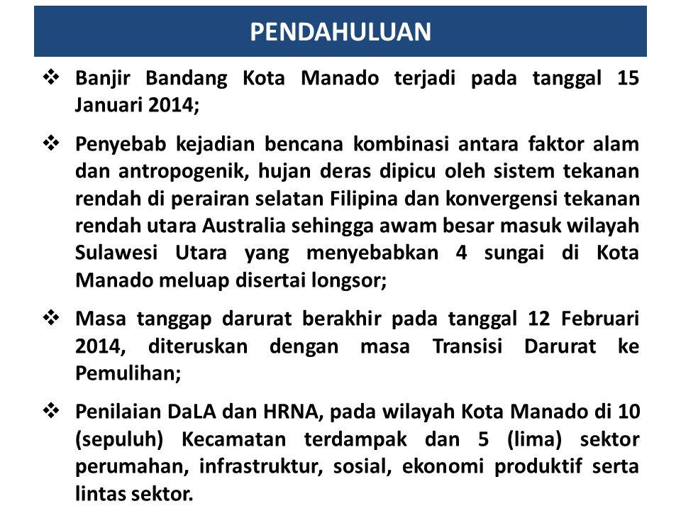 PENDAHULUAN Banjir Bandang Kota Manado terjadi pada tanggal 15 Januari 2014;