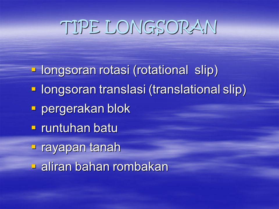 TIPE LONGSORAN longsoran rotasi (rotational slip)