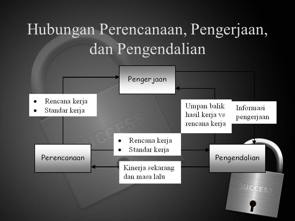 Hubungan Perencanaan, Pengerjaan, dan Pengendalian