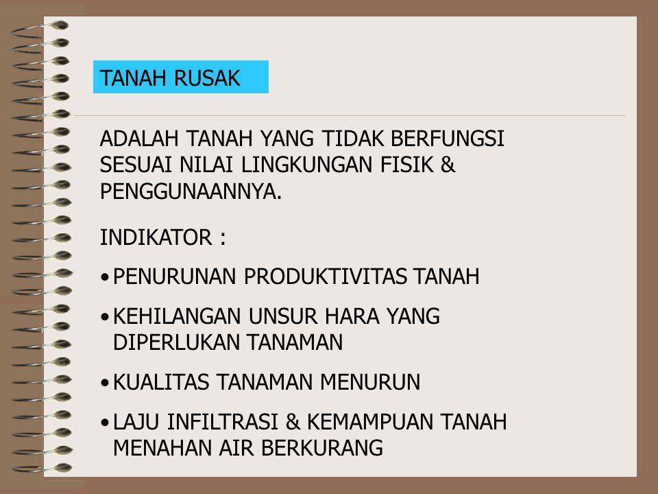 TANAH RUSAK ADALAH TANAH YANG TIDAK BERFUNGSI SESUAI NILAI LINGKUNGAN FISIK & PENGGUNAANNYA. INDIKATOR :