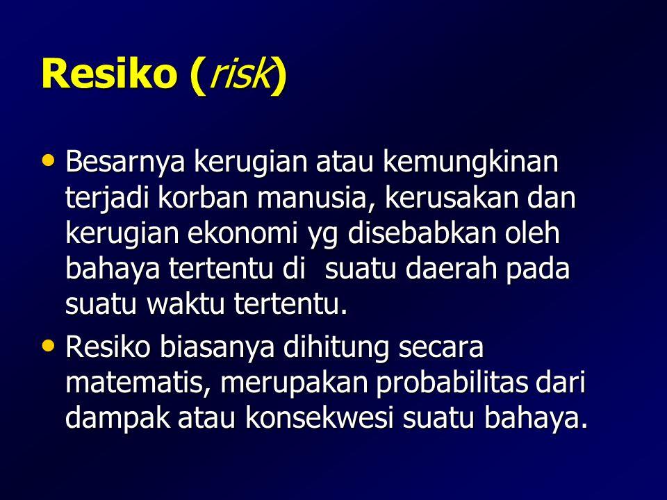 Resiko (risk)