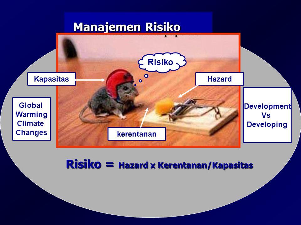 Manajemen Risiko Risiko = Hazard x Kerentanan/Kapasitas Risiko