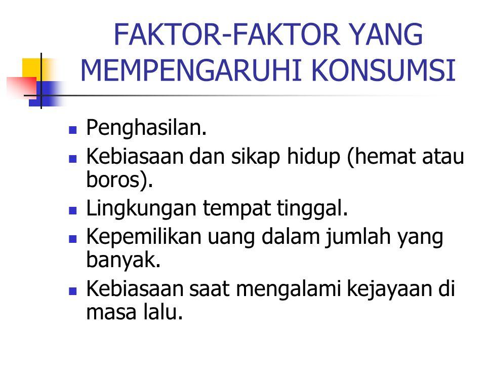 FAKTOR-FAKTOR YANG MEMPENGARUHI KONSUMSI
