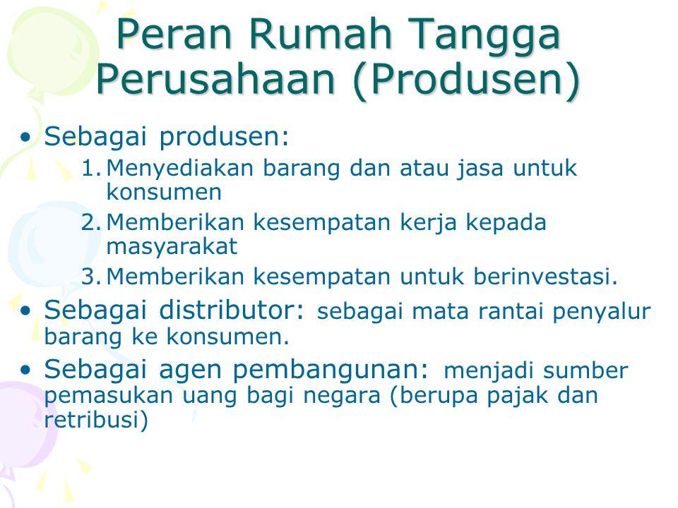 Peran Rumah Tangga Perusahaan (Produsen)