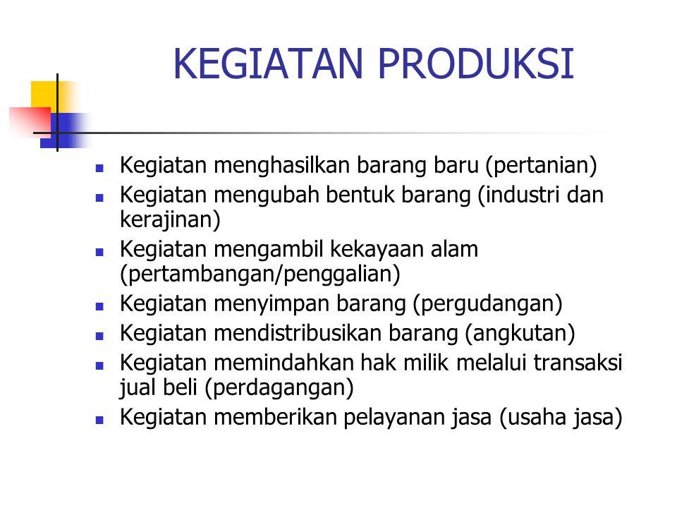 KEGIATAN PRODUKSI Kegiatan menghasilkan barang baru (pertanian)