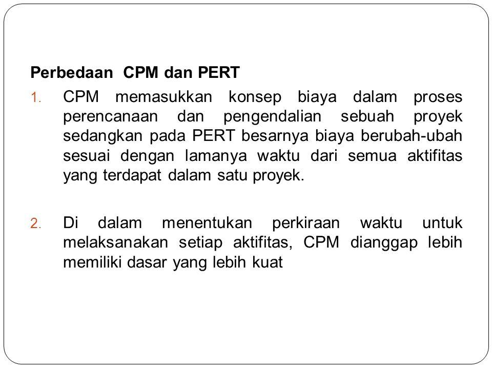 Perbedaan CPM dan PERT