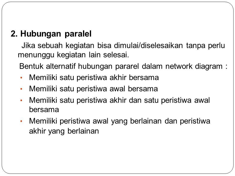 2. Hubungan paralel Jika sebuah kegiatan bisa dimulai/diselesaikan tanpa perlu menunggu kegiatan lain selesai.