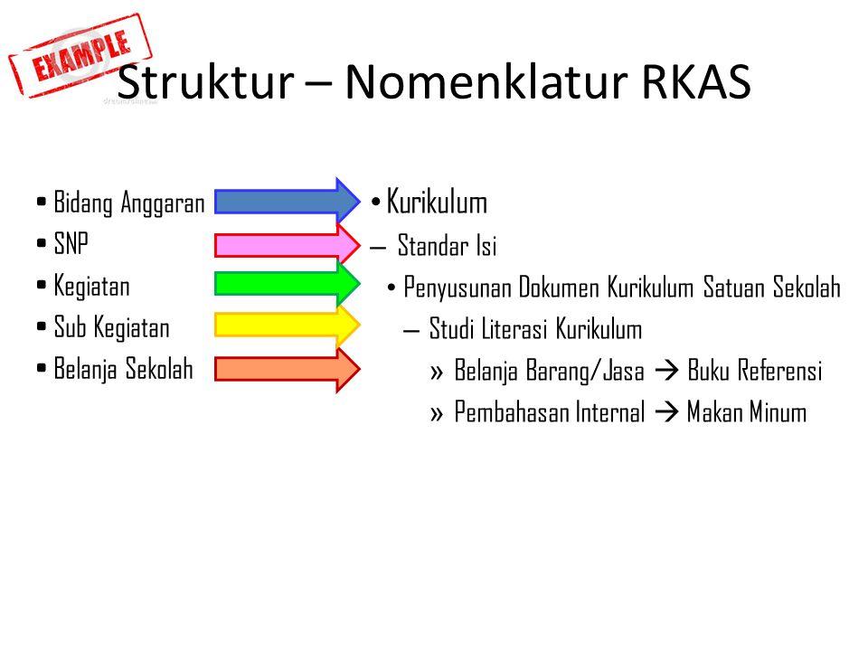 Struktur – Nomenklatur RKAS