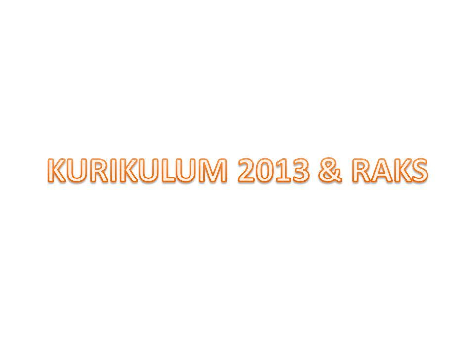 KURIKULUM 2013 & RAKS