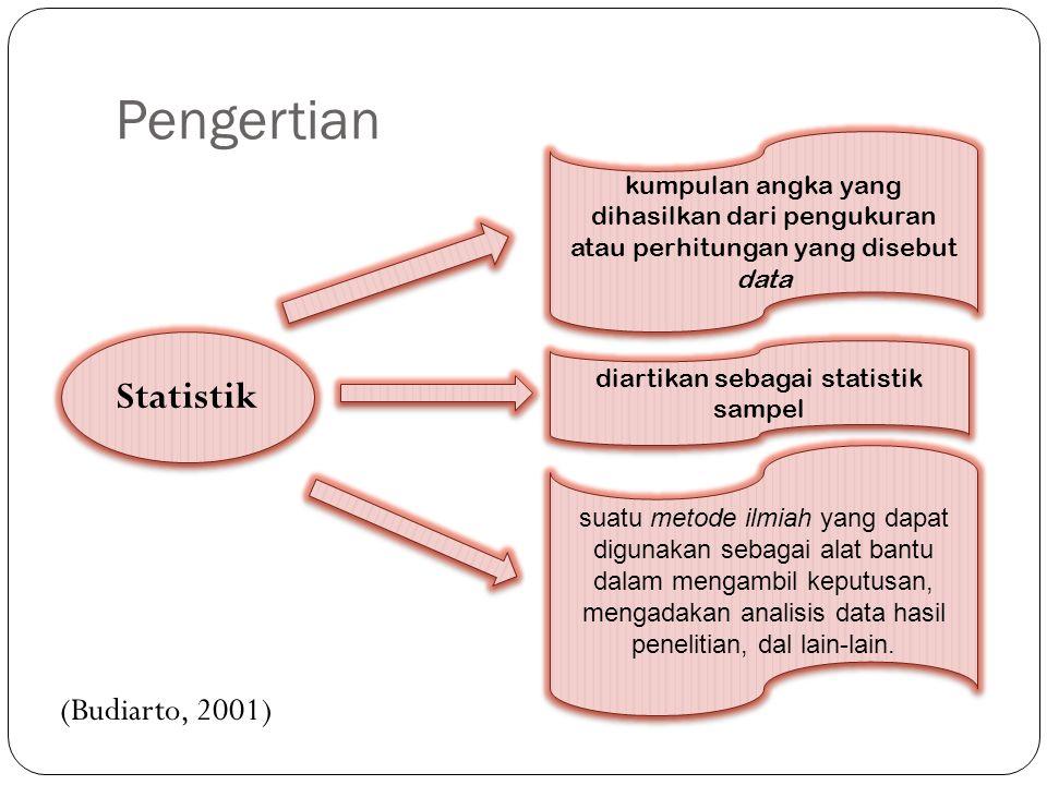 diartikan sebagai statistik sampel