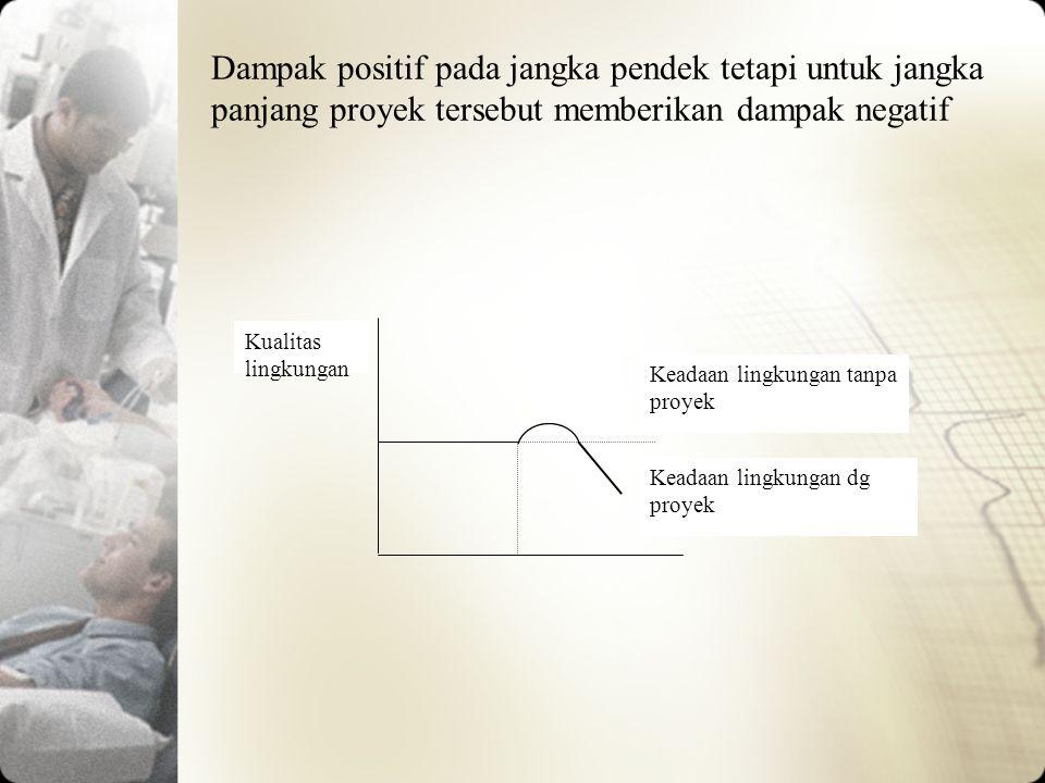 dampak positif lingkungan di pasar 26