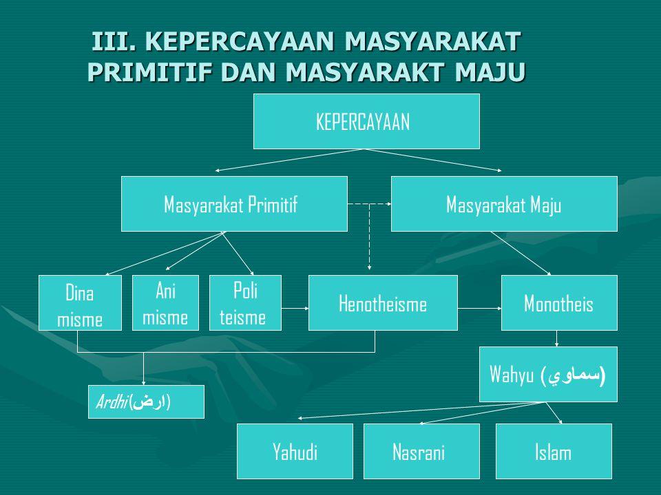III. KEPERCAYAAN MASYARAKAT PRIMITIF DAN MASYARAKT MAJU
