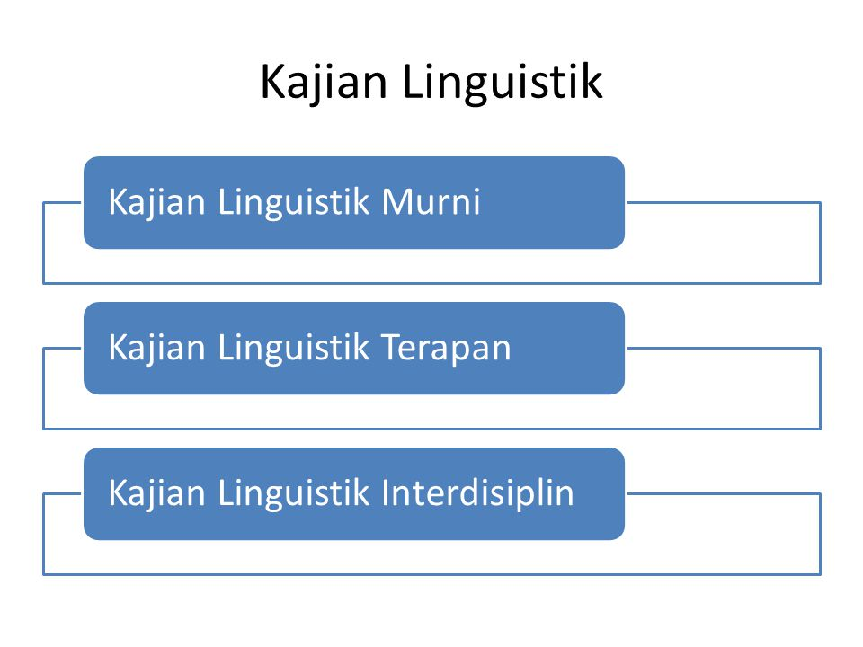 Kajian Linguistik Kajian Linguistik Murni Kajian Linguistik Terapan