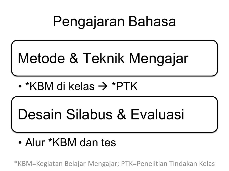 *KBM=Kegiatan Belajar Mengajar; PTK=Penelitian Tindakan Kelas