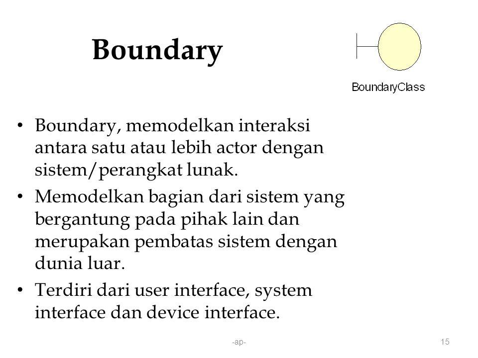 Boundary Boundary, memodelkan interaksi antara satu atau lebih actor dengan sistem/perangkat lunak.