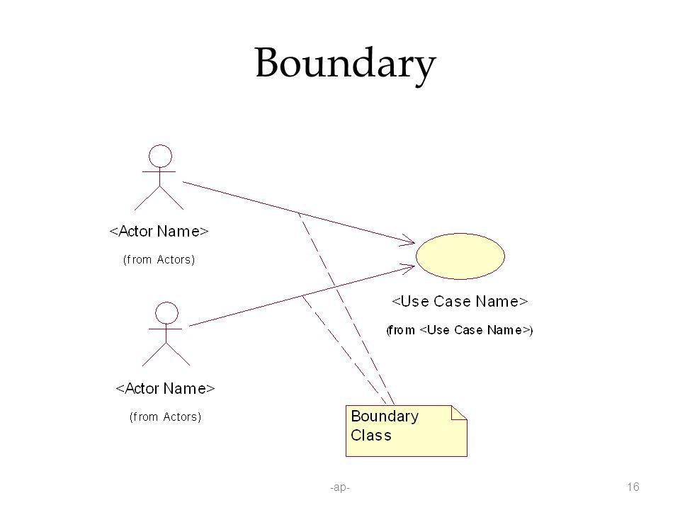 Boundary -ap-