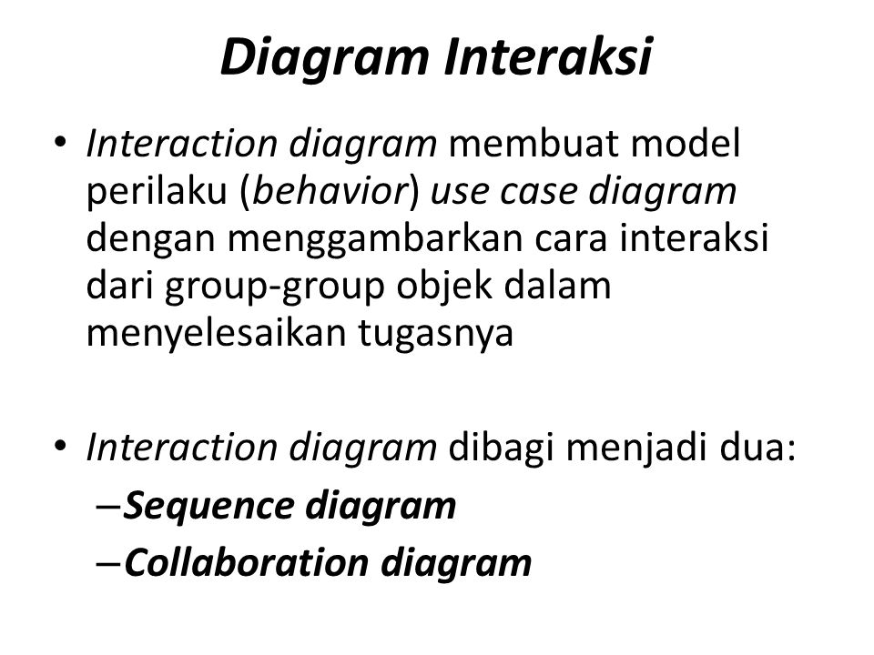 Diagram Interaksi