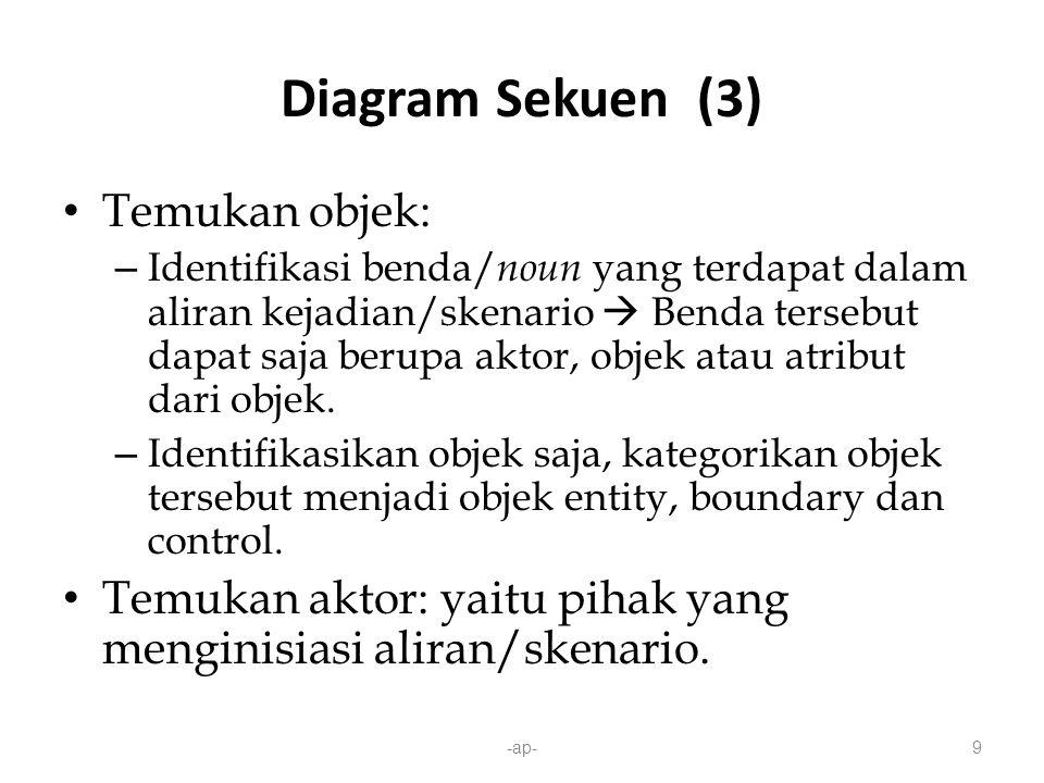 Diagram Sekuen (3) Temukan objek: