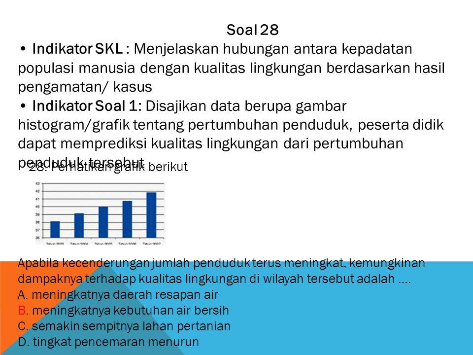 Soal 28 • Indikator SKL : Menjelaskan hubungan antara kepadatan populasi manusia dengan kualitas lingkungan berdasarkan hasil pengamatan/ kasus.