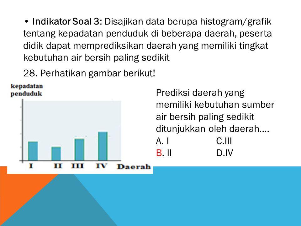 • Indikator Soal 3: Disajikan data berupa histogram/grafik tentang kepadatan penduduk di beberapa daerah, peserta didik dapat memprediksikan daerah yang memiliki tingkat kebutuhan air bersih paling sedikit