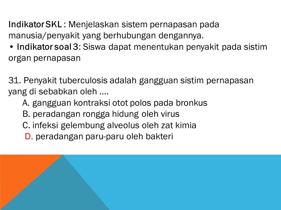 Indikator SKL : Menjelaskan sistem pernapasan pada manusia/penyakit yang berhubungan dengannya.