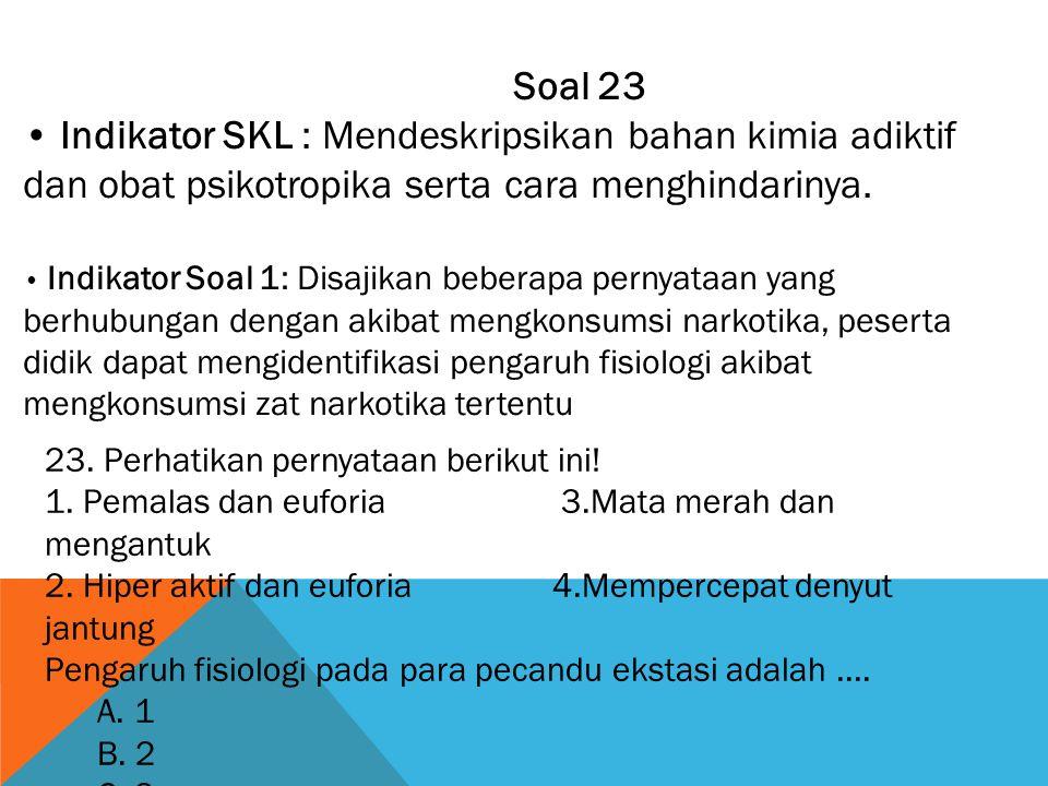 Soal 23 • Indikator SKL : Mendeskripsikan bahan kimia adiktif dan obat psikotropika serta cara menghindarinya.