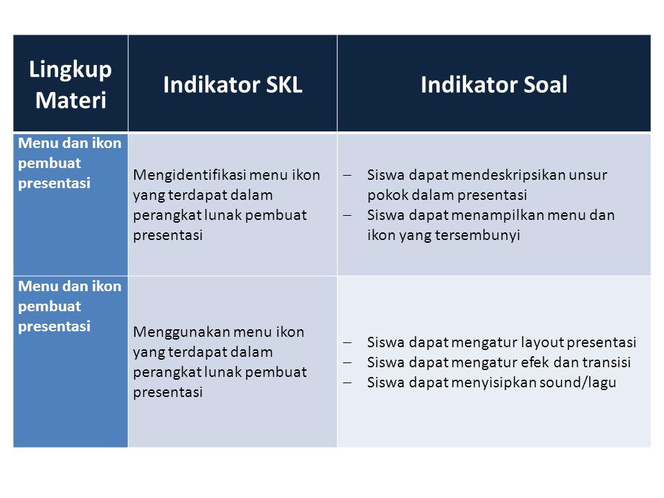 Lingkup Materi Indikator SKL Indikator Soal