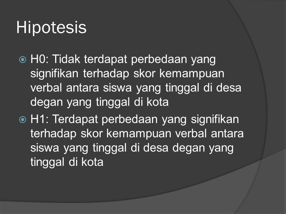 Hipotesis H0: Tidak terdapat perbedaan yang signifikan terhadap skor kemampuan verbal antara siswa yang tinggal di desa degan yang tinggal di kota.