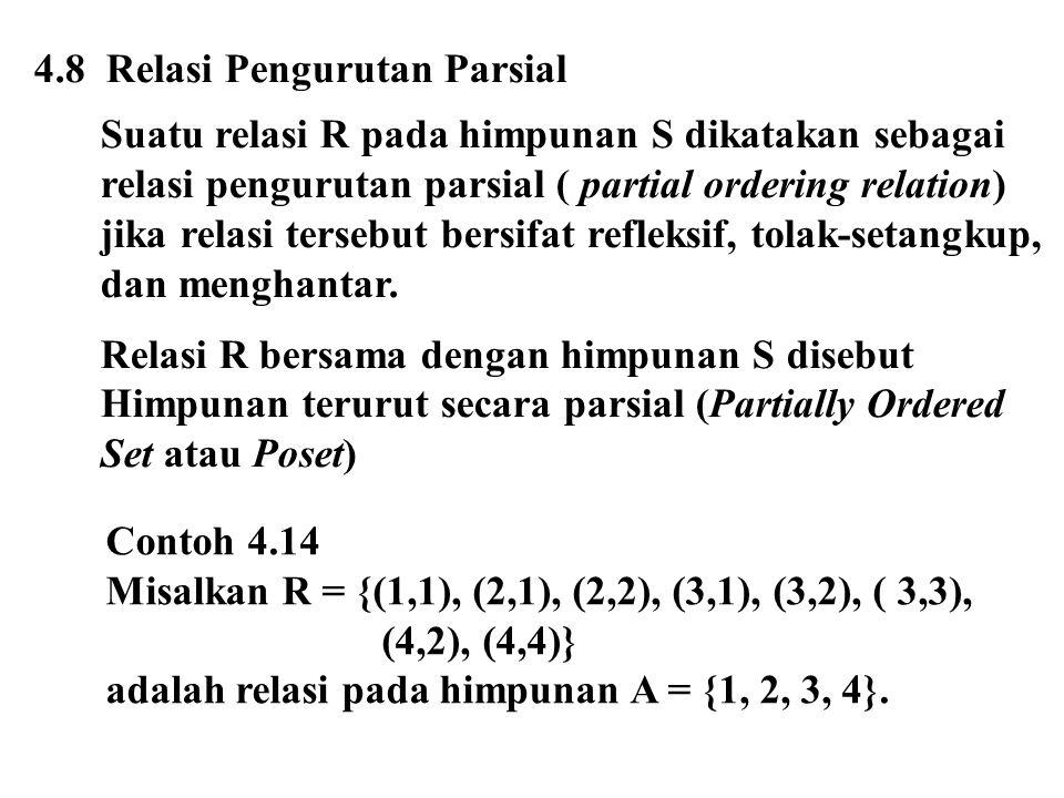 4.8 Relasi Pengurutan Parsial