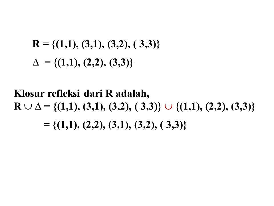 R = {(1,1), (3,1), (3,2), ( 3,3)} = {(1,1), (2,2), (3,3)} Klosur refleksi dari R adalah,