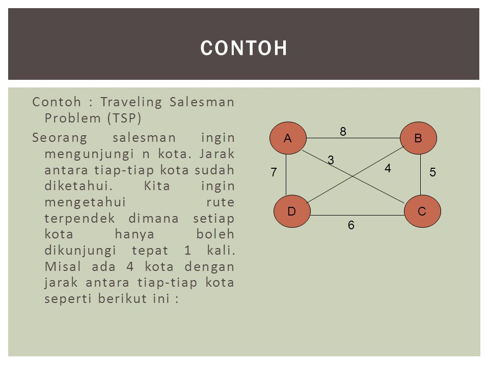 contoh Contoh : Traveling Salesman Problem (TSP)