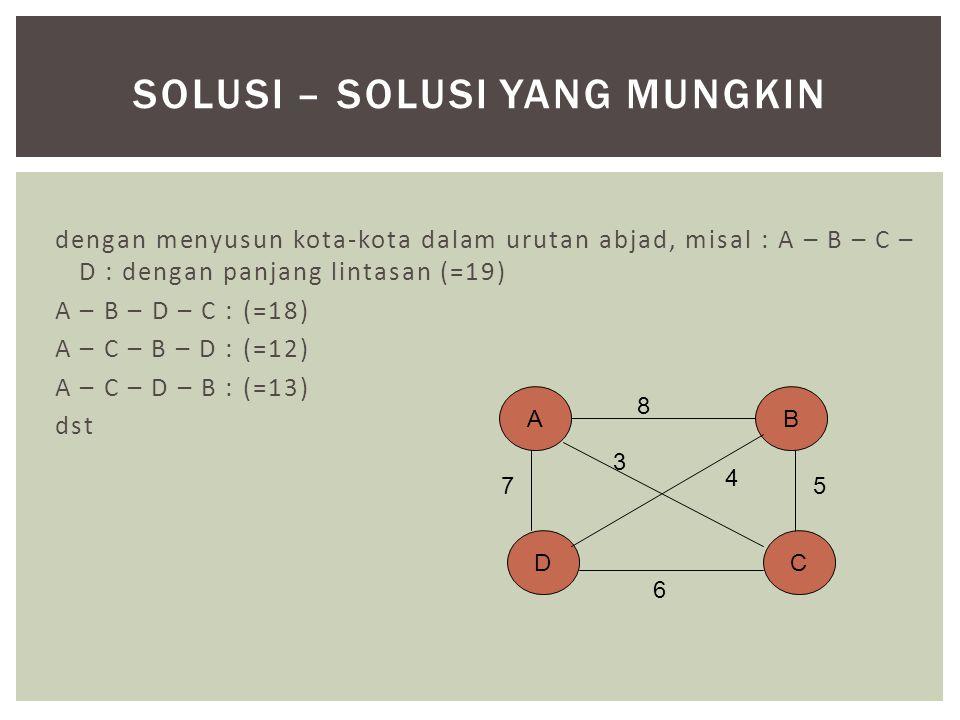 Solusi – solusi yang mungkin